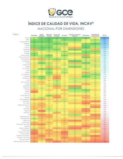 mejores ciudades donde vivir mexico 2015