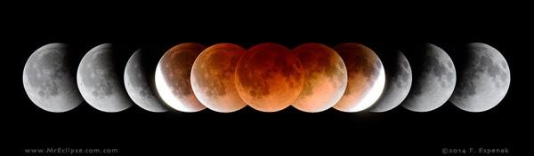 eclipse lunar total 28 de septiembre 2015