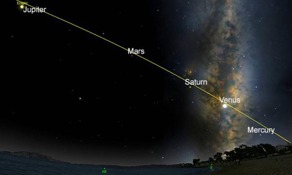 cinco planetas alineados mercurio venus marte jupiter saturno
