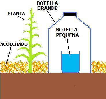 goteo-solar-ahorro-agua-2