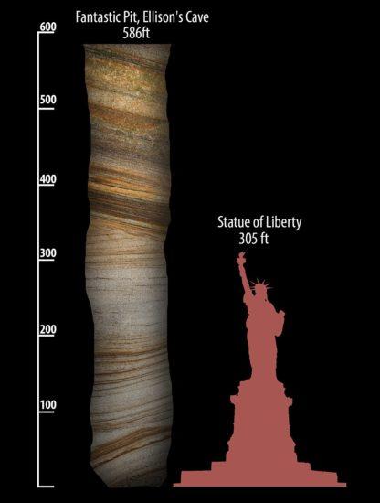 Cueva de Ellison en Georgia Estados Unidos, un misterio arqueológico