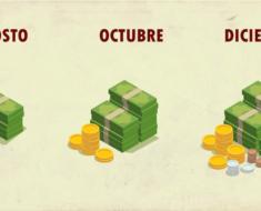 El método japonés para ahorrar muchísimo dinero. Por eso son ricos y millonarios…