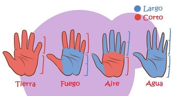 Tus manos coinciden con un elemento de la Naturaleza, ¿cuál es el tuyo?